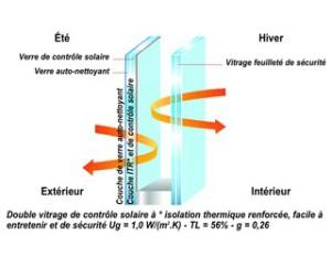 02-vitrage-maison-bbc-protection-solaire-glassolutions